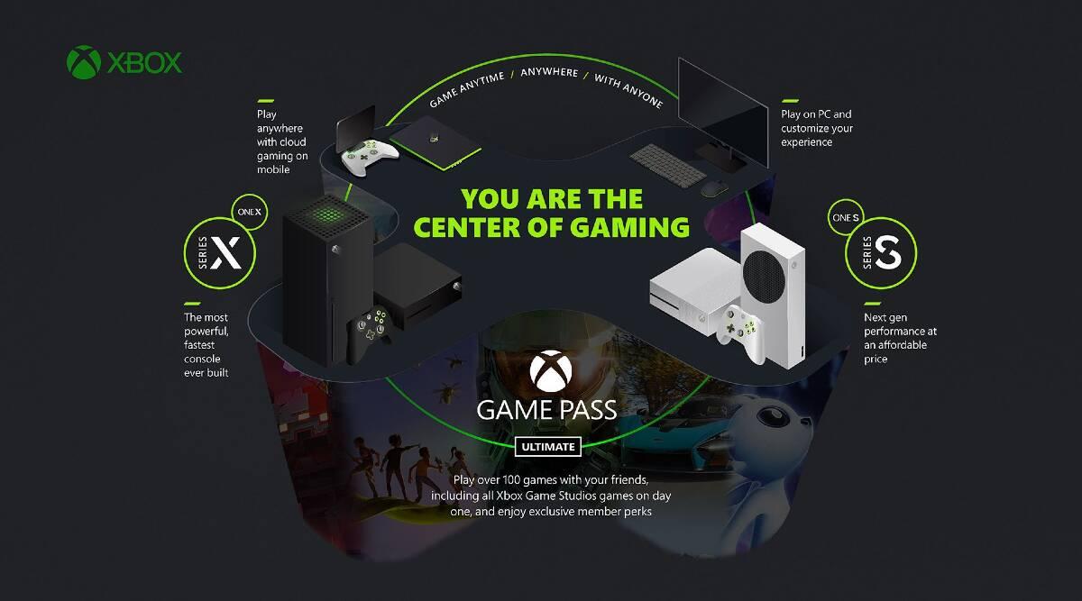 Xbox, Microsoft Xbox, Xbox streaming stick, Game Pass, Xbox Game Pas, Xcloud, Xbox Series X, Xbox at E3 2021