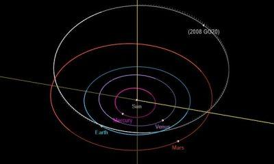 El gráfico de la NASA muestra cómo la órbita del asteroide GO20 se cruzará con la trayectoria de la órbita de la Tierra