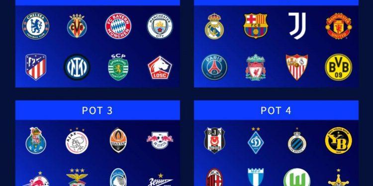 Sorteo de la fase de grupos de la UEFA Champions League: todo lo que necesita saber, transmisión en vivo, tiempo en IST