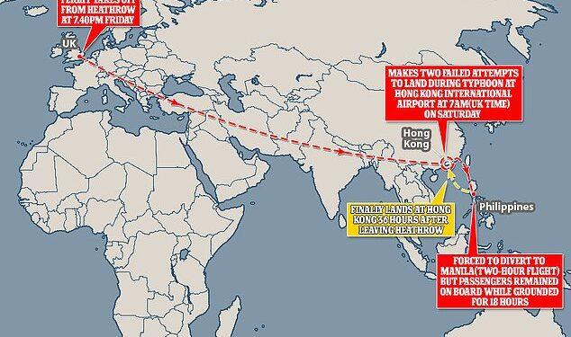 El viaje de BA desde Londres intenta aterrizar en Hong Kong durante un TYPHOON y luego se desvía